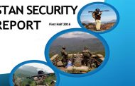 Pakistan Biannual Security Report (January to June, 2016)